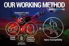 sportsinjurylab_workingmethod